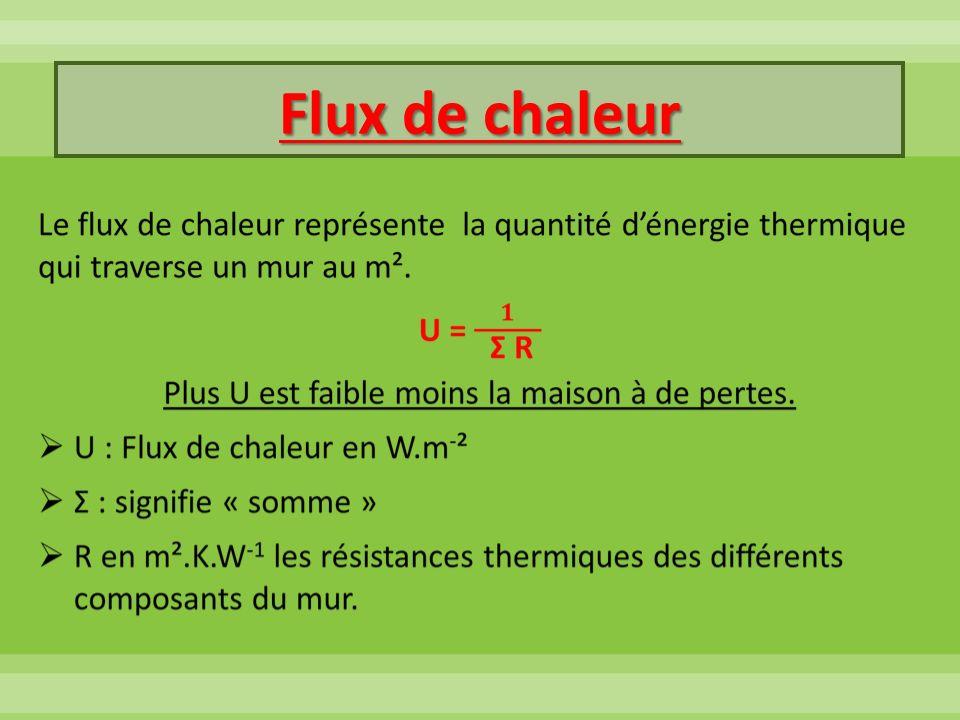 Laération Puits canadien Le puits canadien est à associer avec une VMC double flux afin optimiser son efficacité.
