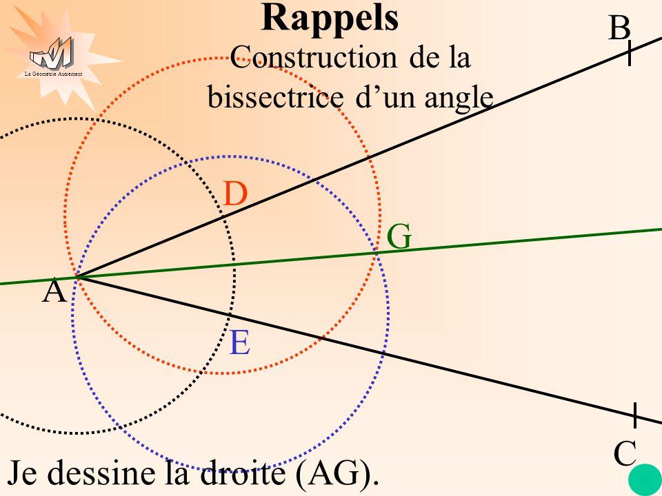 La Géométrie Autrement A B C D E G Je dessine la droite (AG). Construction de la bissectrice dun angle Rappels