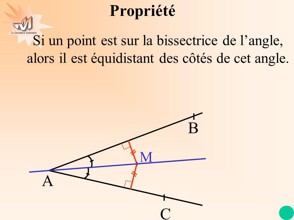 La Géométrie Autrement Propriété A B C Si un point est sur la bissectrice de langle, alors il est équidistant des côtés de cet angle. M