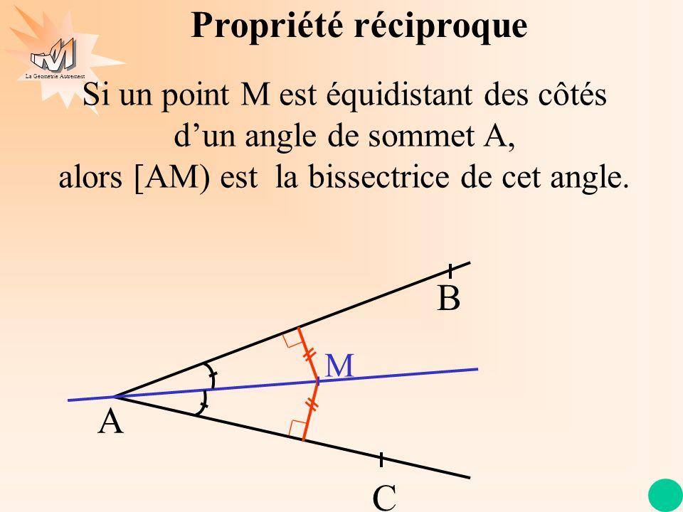 La Géométrie Autrement Propriété réciproque A B C Si un point M est équidistant des côtés dun angle de sommet A, alors [AM) est la bissectrice de cet