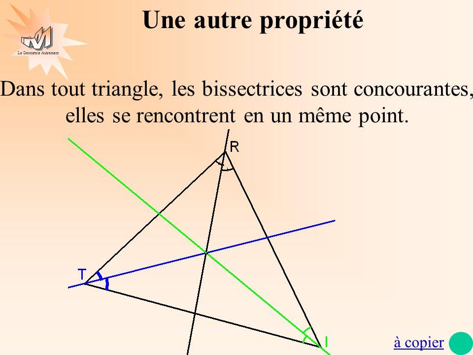 La Géométrie Autrement Une autre propriété Dans tout triangle, les bissectrices sont concourantes, elles se rencontrent en un même point. à copier