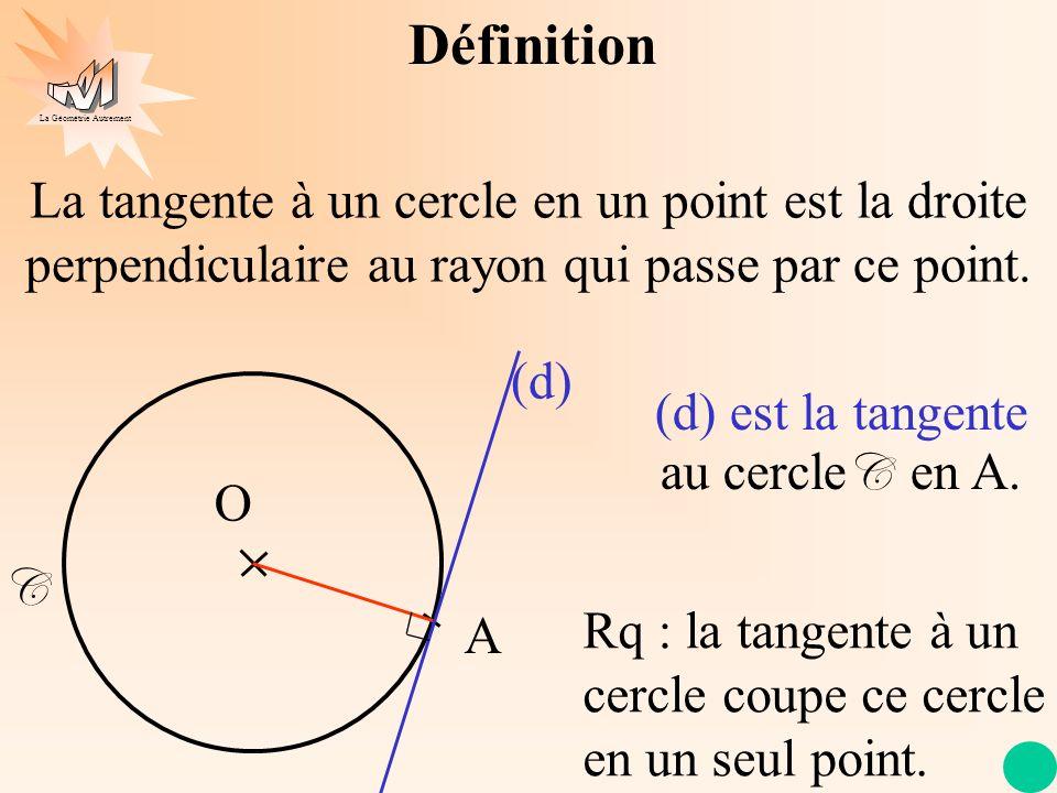 La Géométrie Autrement Définition La tangente à un cercle en un point est la droite perpendiculaire au rayon qui passe par ce point. O A (d) (d) est l