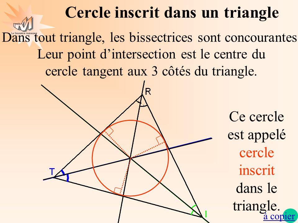 La Géométrie Autrement Cercle inscrit dans un triangle Dans tout triangle, les bissectrices sont concourantes. Leur point dintersection est le centre