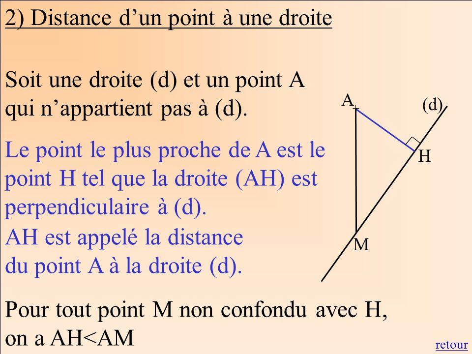La Géométrie Autrement 2) Distance dun point à une droite (d) A H M Soit une droite (d) et un point A qui nappartient pas à (d). Le point le plus proc