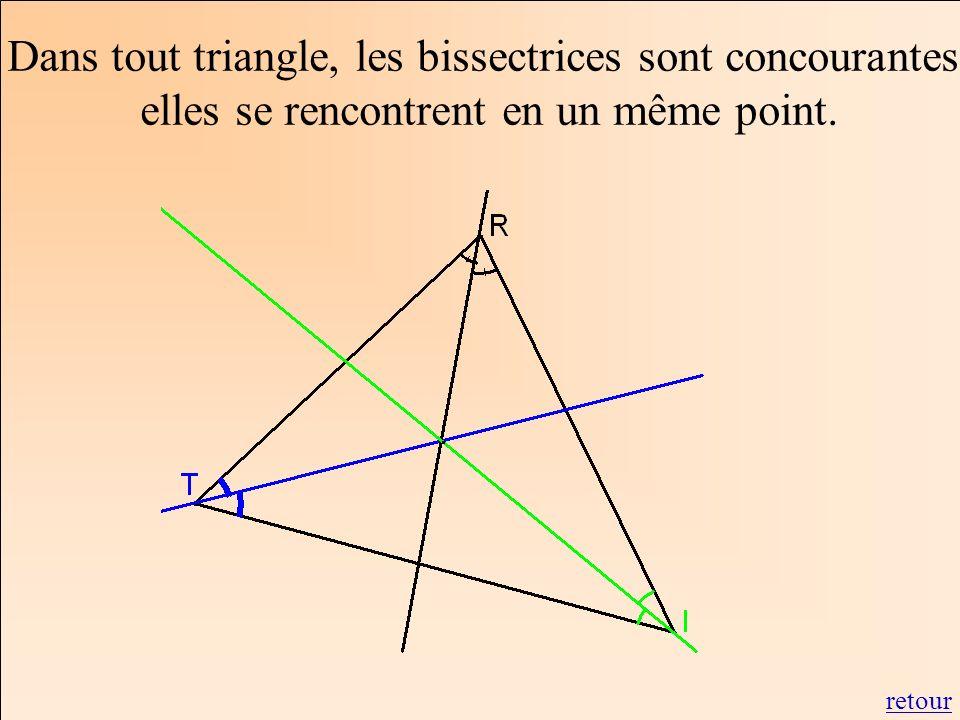 La Géométrie Autrement Dans tout triangle, les bissectrices sont concourantes, elles se rencontrent en un même point. retour