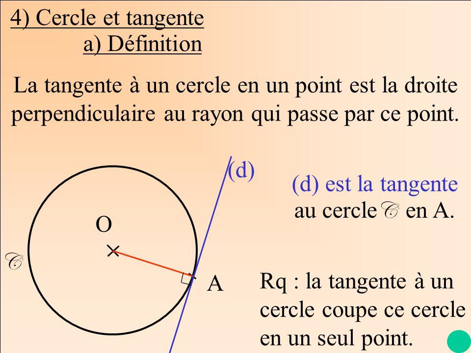 La Géométrie Autrement 4) Cercle et tangente a) Définition La tangente à un cercle en un point est la droite perpendiculaire au rayon qui passe par ce