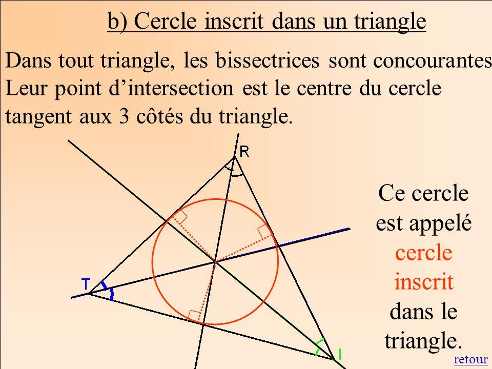 La Géométrie Autrement b) Cercle inscrit dans un triangle Dans tout triangle, les bissectrices sont concourantes. Leur point dintersection est le cent
