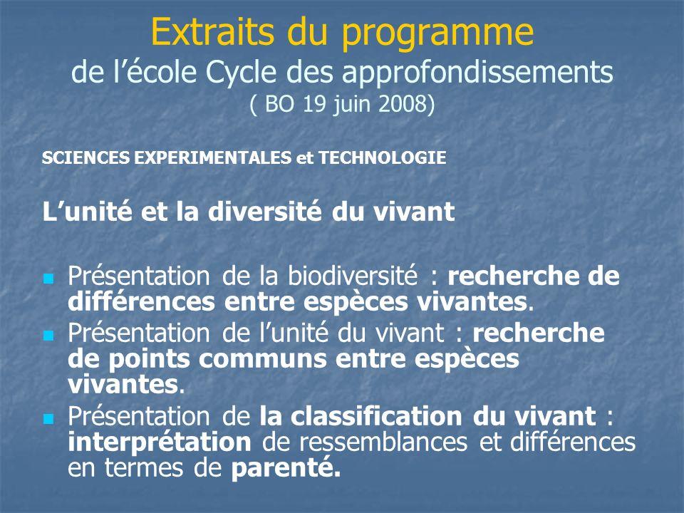 Extraits du programme de lécole Cycle des approfondissements ( BO 19 juin 2008) Lunité et la diversité du vivant Présentation de la biodiversité : rec