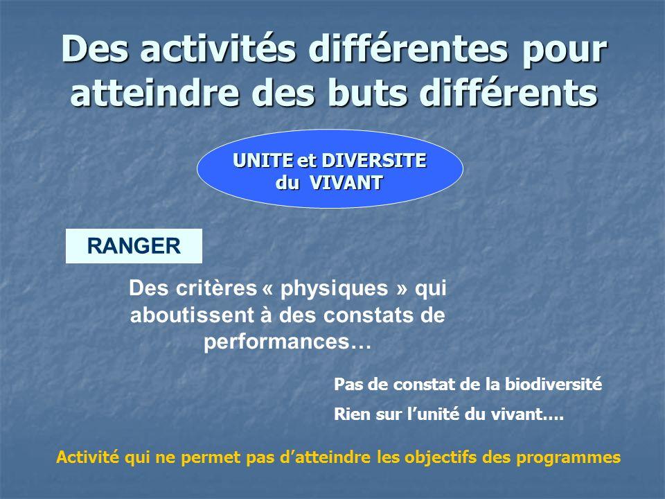 Des activités différentes pour atteindre des buts différents RANGER Des critères « physiques » qui aboutissent à des constats de performances… Pas de