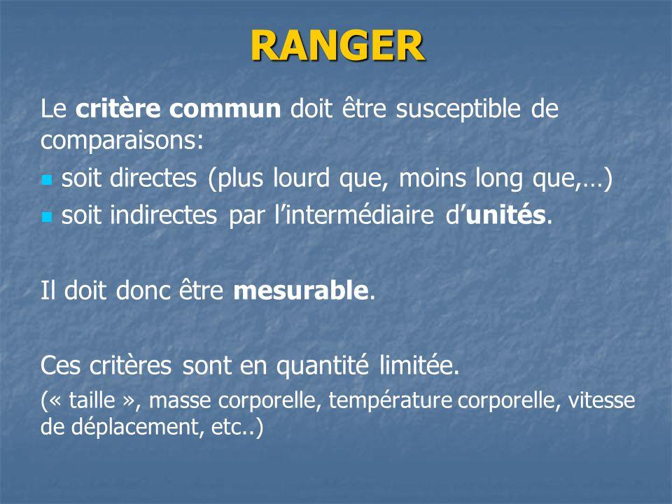 RANGER Le critère commun doit être susceptible de comparaisons: soit directes (plus lourd que, moins long que,…) soit indirectes par lintermédiaire du