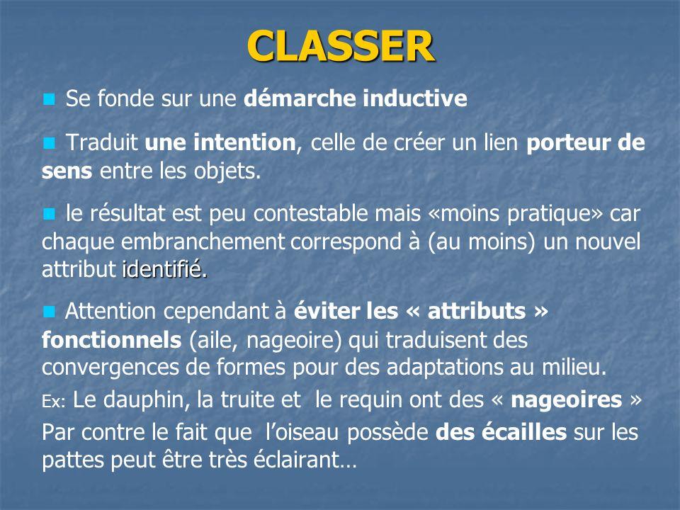 CLASSER Se fonde sur une démarche inductive Traduit une intention, celle de créer un lien porteur de sens entre les objets. identifié. le résultat est
