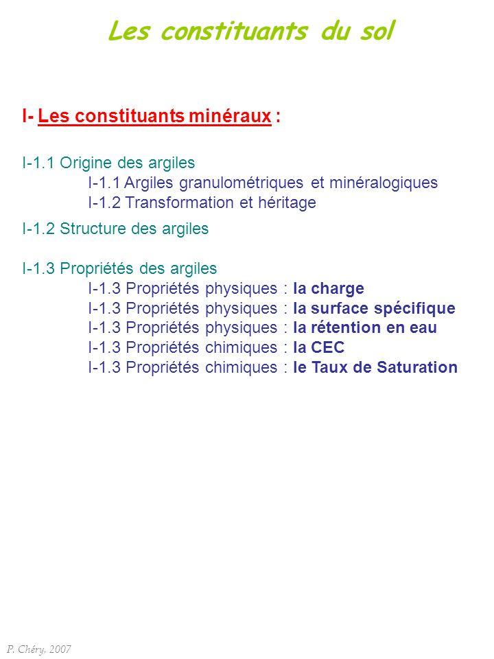 P. Chéry, 2007 Les constituants du sol I- Les constituants minéraux : I-1.1 Origine des argiles I-1.1 Argiles granulométriques et minéralogiques I-1.2