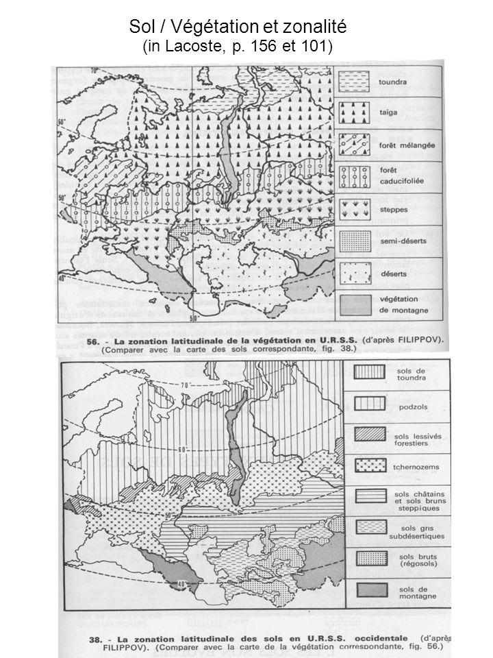 Sol / Végétation et zonalité (in Lacoste, p. 156 et 101)