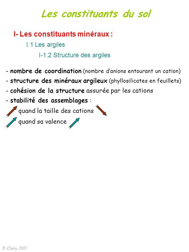 I- Les constituants minéraux : I.1 Les argiles I-1.2 Structure des argiles P. Chéry, 2007 Les constituants du sol - nombre de coordination (nombre dan