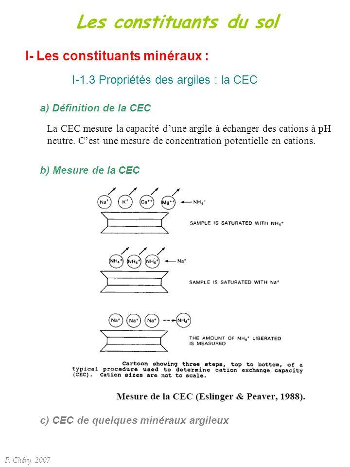 c) CEC de quelques minéraux argileux P. Chéry, 2007 b) Mesure de la CEC a) Définition de la CEC La CEC mesure la capacité dune argile à échanger des c