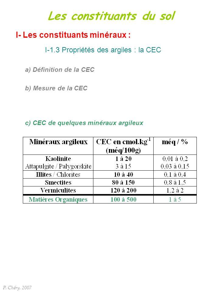 I- Les constituants minéraux : I-1.3 Propriétés des argiles : la CEC c) CEC de quelques minéraux argileux P. Chéry, 2007 b) Mesure de la CEC a) Défini
