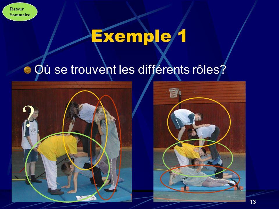 Retour Sommaire 14 Exemple 2 Où se trouvent les différents rôles?