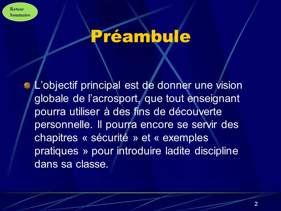 Retour Sommaire 3 Introduction Les bases Compétences développées Sécurité Exemples pratiques Aller plus loin…