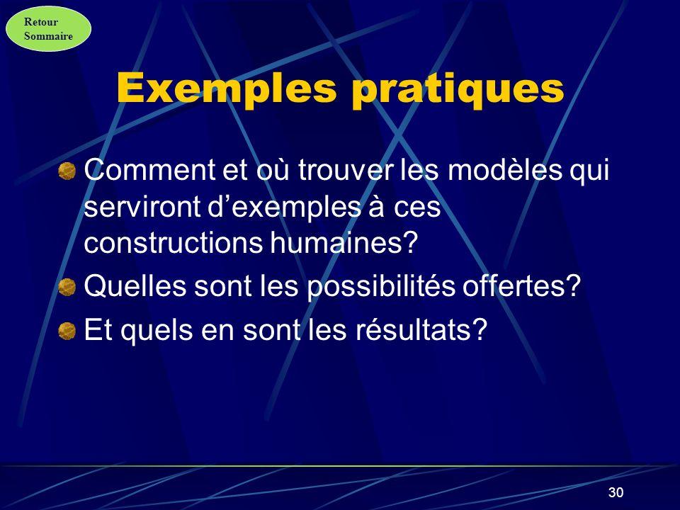 Retour Sommaire 31 Les pyramides Les modèles des différentes pyramides (quon pourra utiliser directement dans les séances).