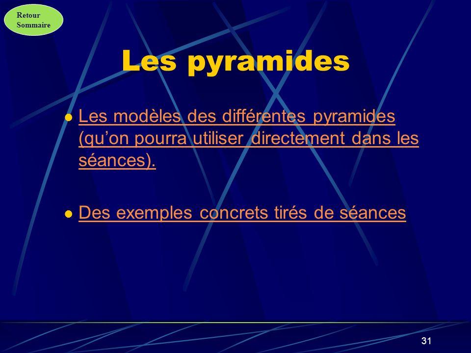 Retour Sommaire 32 Les différents modèles Internet foisonne de sites qui nous proposent des vignettes diverses directement utilisables comme modèles de pyramides.