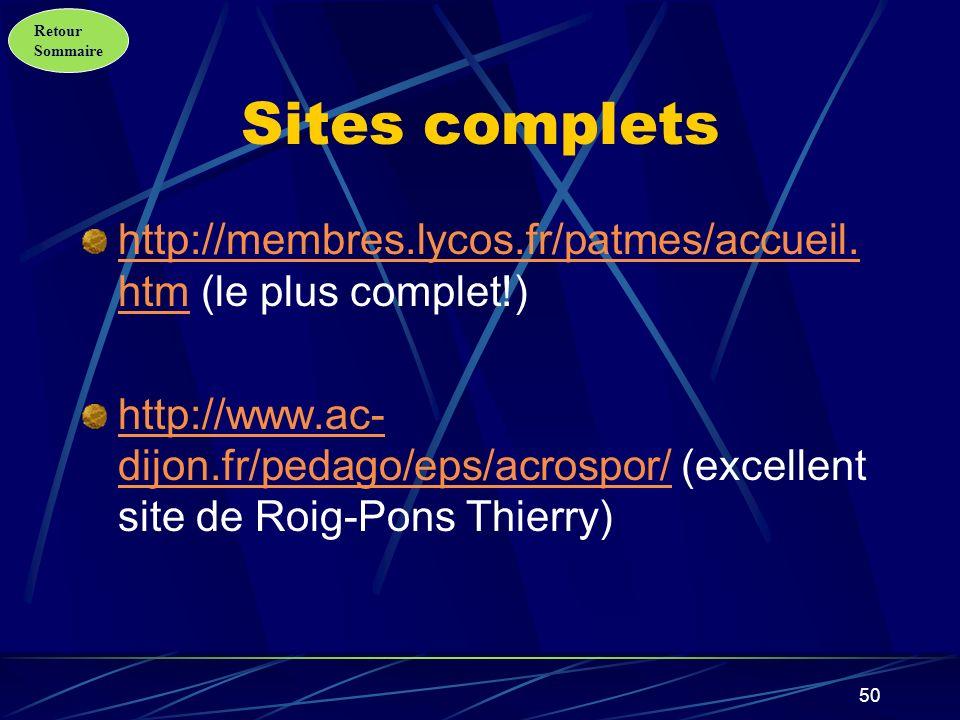 Retour Sommaire 51 Pour trouver des modèles http://www.sport-image.com/acrosport.htmhttp://www.sport-image.com/acrosport.htm (images de qualité) http://www.educaciofisica.com/acrosportdanipico.htmhttp://www.educaciofisica.com/acrosportdanipico.htm (images schématiques) http://www.planetolak.net/acrodessins.htmlhttp://www.planetolak.net/acrodessins.html (images couleurs) http://www.ac- creteil.fr/eps/APSA/activitesGYM/Acrosport/DiaporamaTMignot/ album.htmhttp://www.ac- creteil.fr/eps/APSA/activitesGYM/Acrosport/DiaporamaTMignot/ album.htm (grande gallerie de photos scolaires) http://ecole.chanzeaux.free.fr/enfants/2001_2002/acrosport.htm http://ecole.chanzeaux.free.fr/enfants/2001_2002/acrosport.htm (photos scolaires chez les petits avec différents liens) http://194.199.33.20/Lormont-GTressan/ce1/acrogym.htm http://194.199.33.20/Lormont-GTressan/ce1/acrogym.htm (photos scolaires)