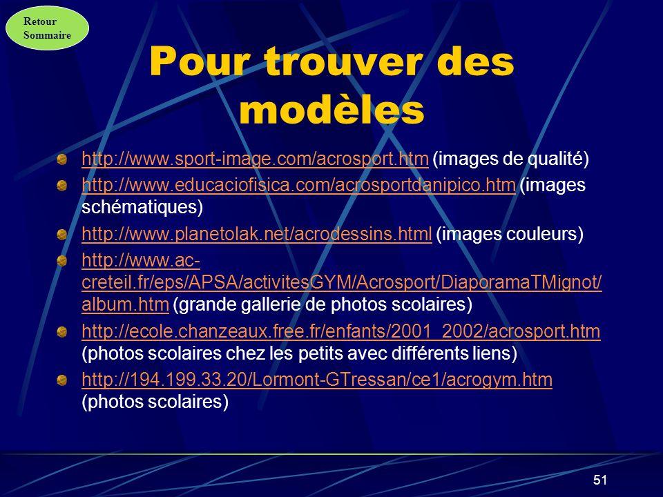 Retour Sommaire 52 Lacrosport scolaire http://artic.ac-besancon.fr/lycee_cournot/sport/Acrosport2.htm http://artic.ac-besancon.fr/lycee_cournot/sport/Acrosport2.htm (didactique et évaluation) http://www.ac- creteil.fr/eps/APSA/activitesGYM/Acrosport/DiaporamaTMignot/ sommaire.htmhttp://www.ac- creteil.fr/eps/APSA/activitesGYM/Acrosport/DiaporamaTMignot/ sommaire.htm (didactique et nombreuses photos sur la sécurité et les positions) http://www.ac-dijon.fr/pedago/eps/Brevet/acrosport.htm http://www.ac-dijon.fr/pedago/eps/Brevet/acrosport.htm (évaluation) http://e.n.lozere.online.fr/eps/doc/acrosport/presentation.html (scolaire: introduction)http://e.n.lozere.online.fr/eps/doc/acrosport/presentation.html http://www.lpi.ac-poitiers.fr/ancien_site/pedadisc/eps/acrot.htm http://www.lpi.ac-poitiers.fr/ancien_site/pedadisc/eps/acrot.htm (acrosport en terminale, didactique et évaluations) http://packdelait.free.fr/acrosport.htmhttp://packdelait.free.fr/acrosport.htm (site scolaire complet) http://www.lacabanasse.com/ecole/00_01/acro00.htmlhttp://www.lacabanasse.com/ecole/00_01/acro00.html (journée acrosport dans une école)