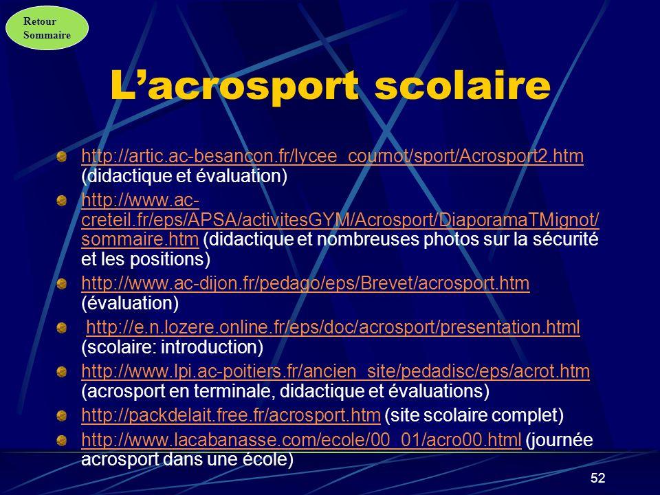 Retour Sommaire 53 Lacrosport http://www.mjspaca.jeunesse- sports.gouv.fr/cr006/hautniveau/trampoli ne/acr.htmhttp://www.mjspaca.jeunesse- sports.gouv.fr/cr006/hautniveau/trampoli ne/acr.htm (site Jeunesse & Sports sur lacrosport) http://bruno.chauzi.free.fr/conseils_tech _acro.htmhttp://bruno.chauzi.free.fr/conseils_tech _acro.htm (les bases sportives de lacrosport, excellent site!)