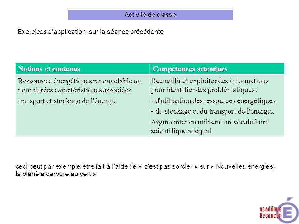 Activité de classe Exercices dapplication sur la séance précédente Notions et contenusCompétences attendues Ressources énergétiques renouvelable ou no