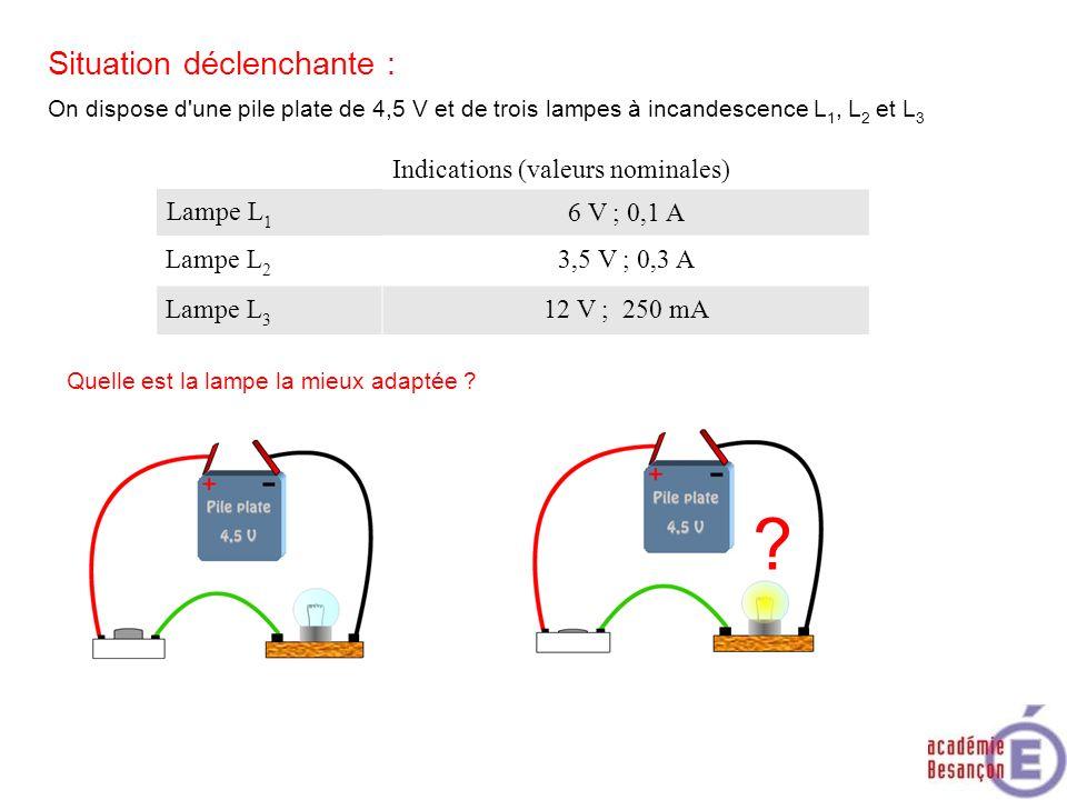 Situation déclenchante : ? On dispose d'une pile plate de 4,5 V et de trois lampes à incandescence L 1, L 2 et L 3 Indications (valeurs nominales) Lam
