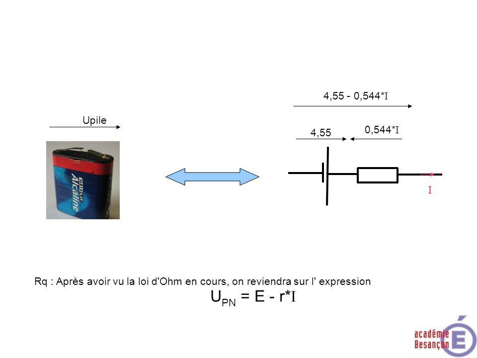 Upile 4,55 I 0,544* I 4,55 - 0,544* I Rq : Après avoir vu la loi d'Ohm en cours, on reviendra sur l' expression U PN = E - r* I