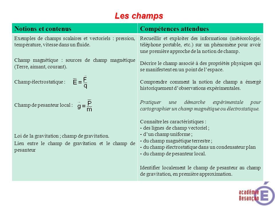Les champs Notions et contenusCompétences attendues Exemples de champs scalaires et vectoriels : pression, température, vitesse dans un fluide. Champ