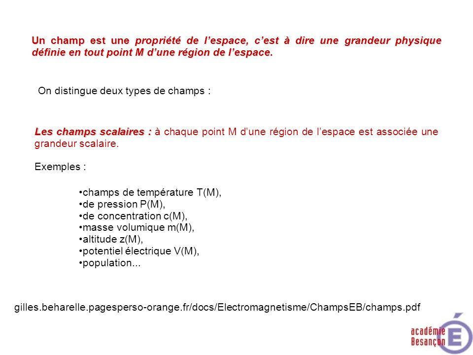gilles.beharelle.pagesperso-orange.fr/docs/Electromagnetisme/ChampsEB/champs.pdf Un champ est une propriété de lespace, cest à dire une grandeur physi