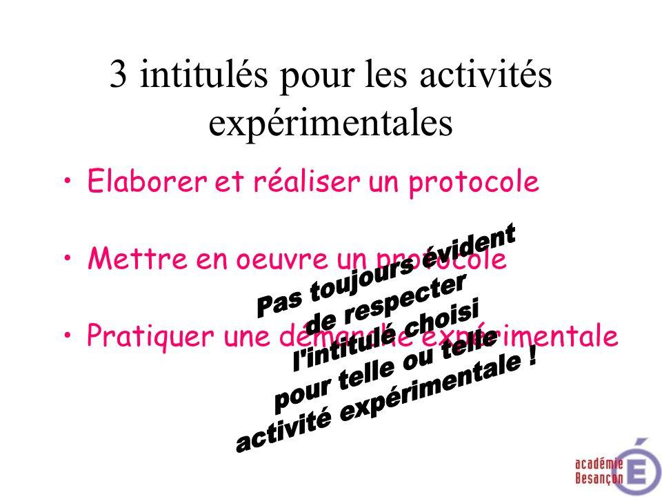 3 intitulés pour les activités expérimentales Elaborer et réaliser un protocole Pratiquer une démarche expérimentale Mettre en oeuvre un protocole