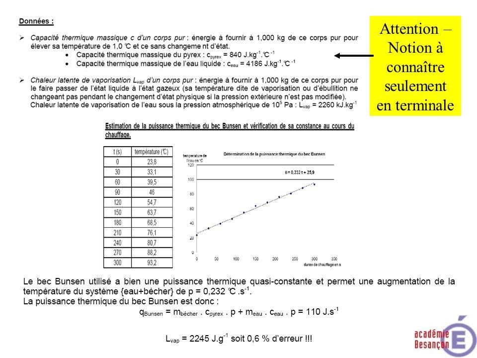 BUT: Montrer que l énergie calorifique, proportionnelle à l élévation de température, dépend de 3 facteurs : l intensité I du courant (le facteur le plus important puisqu il est au carré) la durée t pendant laquelle circule le courant la résistance R du conducteur