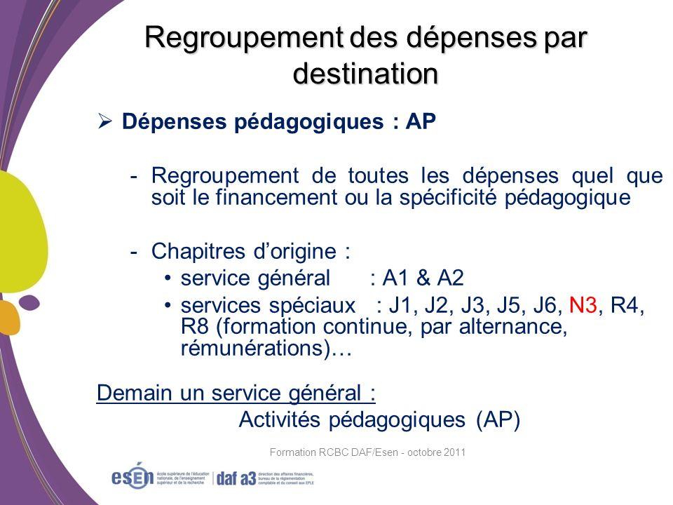 Dépenses pédagogiques : AP -Regroupement de toutes les dépenses quel que soit le financement ou la spécificité pédagogique -Chapitres dorigine : servi