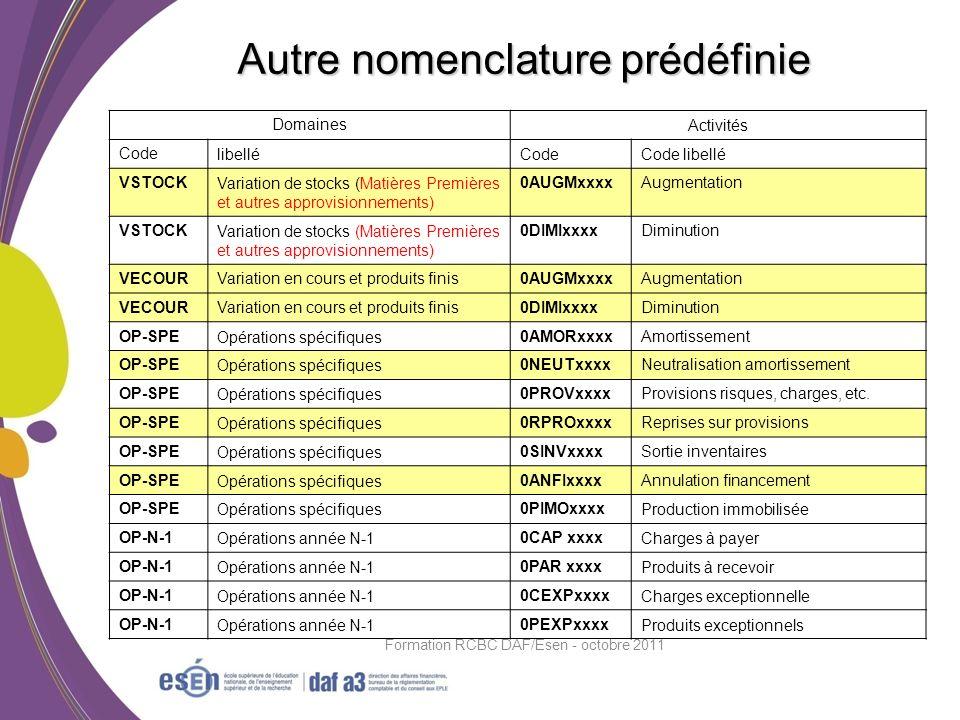 Formation RCBC DAF/Esen - octobre 2011 Autre nomenclature prédéfinie DomainesActivités CodelibelléCodeCode libellé VSTOCKVariation de stocks (Matières
