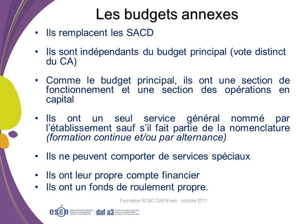 Ils remplacent les SACD Ils sont indépendants du budget principal (vote distinct du CA) Comme le budget principal, ils ont une section de fonctionneme