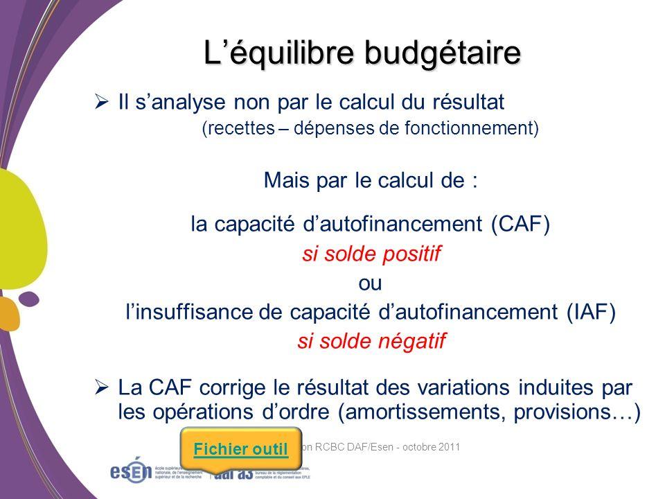 Il sanalyse non par le calcul du résultat (recettes – dépenses de fonctionnement) Mais par le calcul de : la capacité dautofinancement (CAF) si solde
