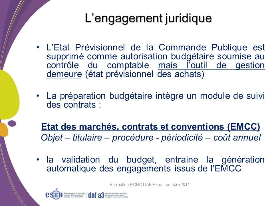 LEtat Prévisionnel de la Commande Publique est supprimé comme autorisation budgétaire soumise au contrôle du comptable mais loutil de gestion demeure