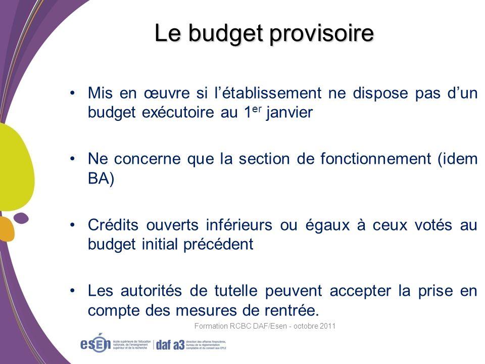 Mis en œuvre si létablissement ne dispose pas dun budget exécutoire au 1 er janvier Ne concerne que la section de fonctionnement (idem BA) Crédits ouv