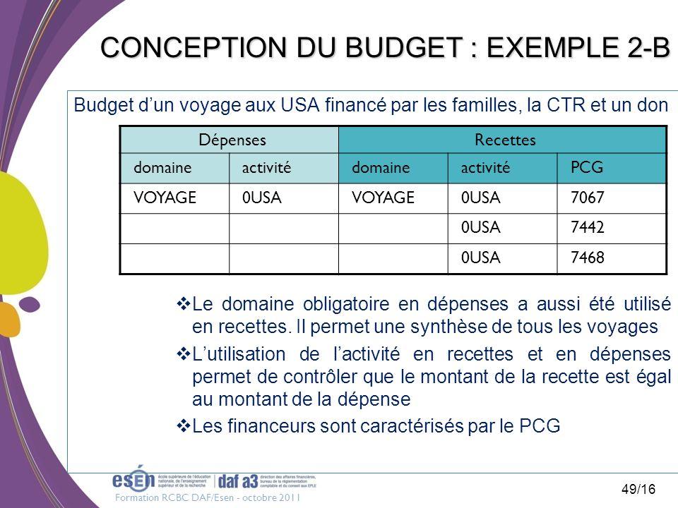 Formation RCBC DAF/Esen - octobre 2011 49/16 CONCEPTION DU BUDGET : EXEMPLE 2-B Budget dun voyage aux USA financé par les familles, la CTR et un don L