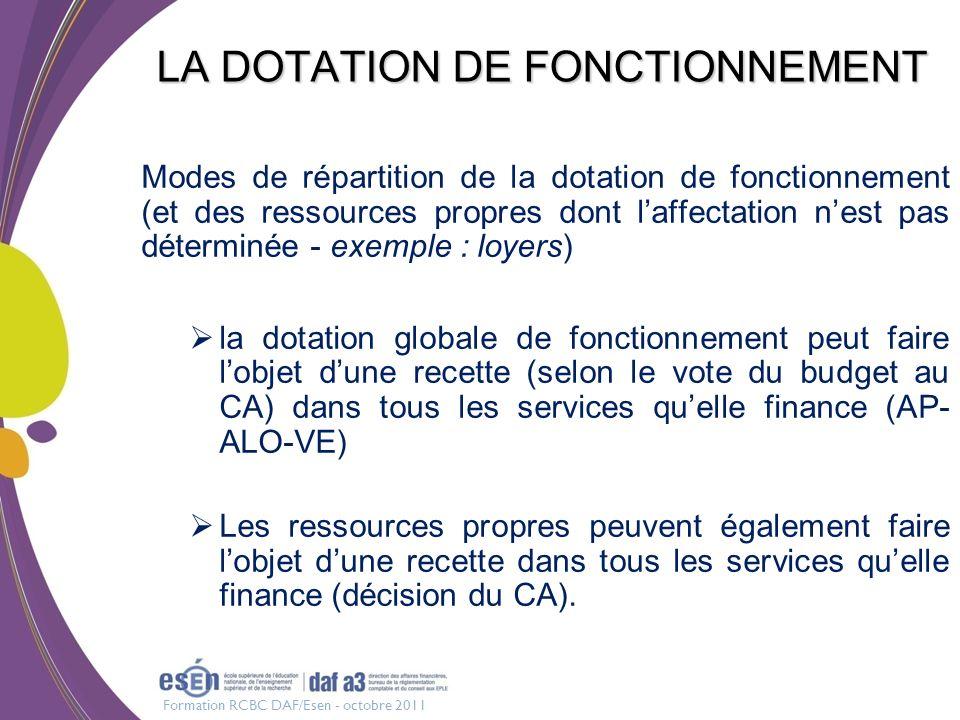 Formation RCBC DAF/Esen - octobre 2011 LA DOTATION DE FONCTIONNEMENT Modes de répartition de la dotation de fonctionnement (et des ressources propres
