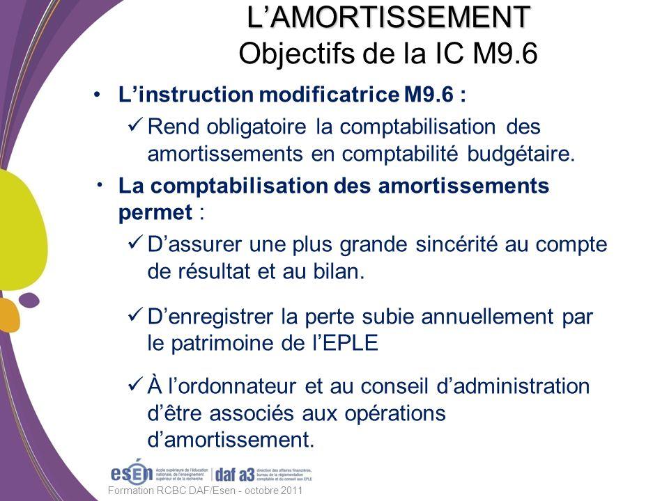 Linstruction modificatrice M9.6 : Rend obligatoire la comptabilisation des amortissements en comptabilité budgétaire. La comptabilisation des amortiss