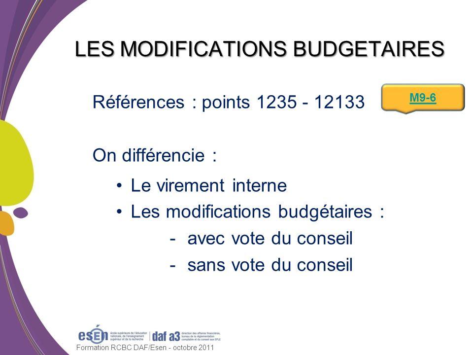 Références : points 1235 - 12133 On différencie : Le virement interne Les modifications budgétaires : -avec vote du conseil -sans vote du conseil Form