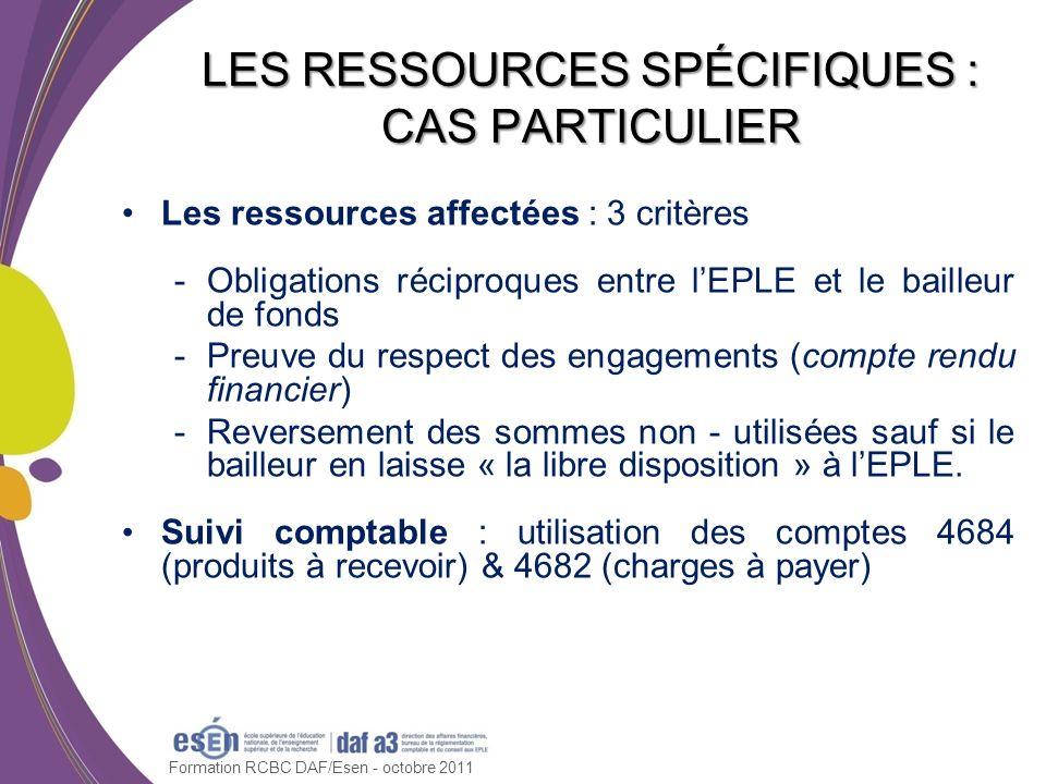 Les ressources affectées : 3 critères -Obligations réciproques entre lEPLE et le bailleur de fonds -Preuve du respect des engagements (compte rendu fi