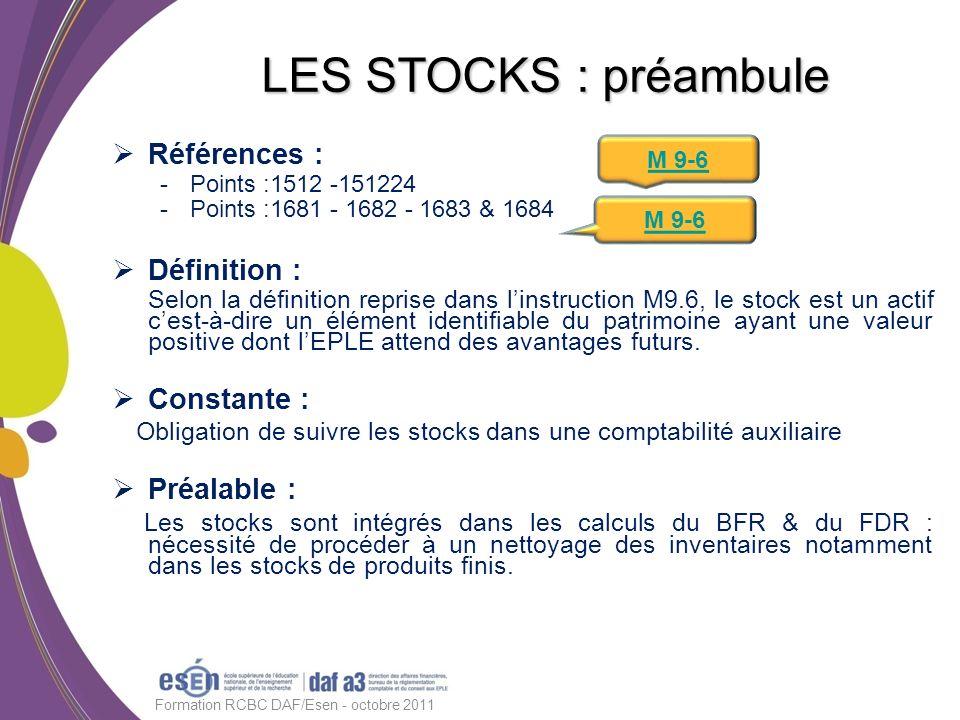 Références : -Points :1512 -151224 -Points :1681 - 1682 - 1683 & 1684 Définition : Selon la définition reprise dans linstruction M9.6, le stock est un
