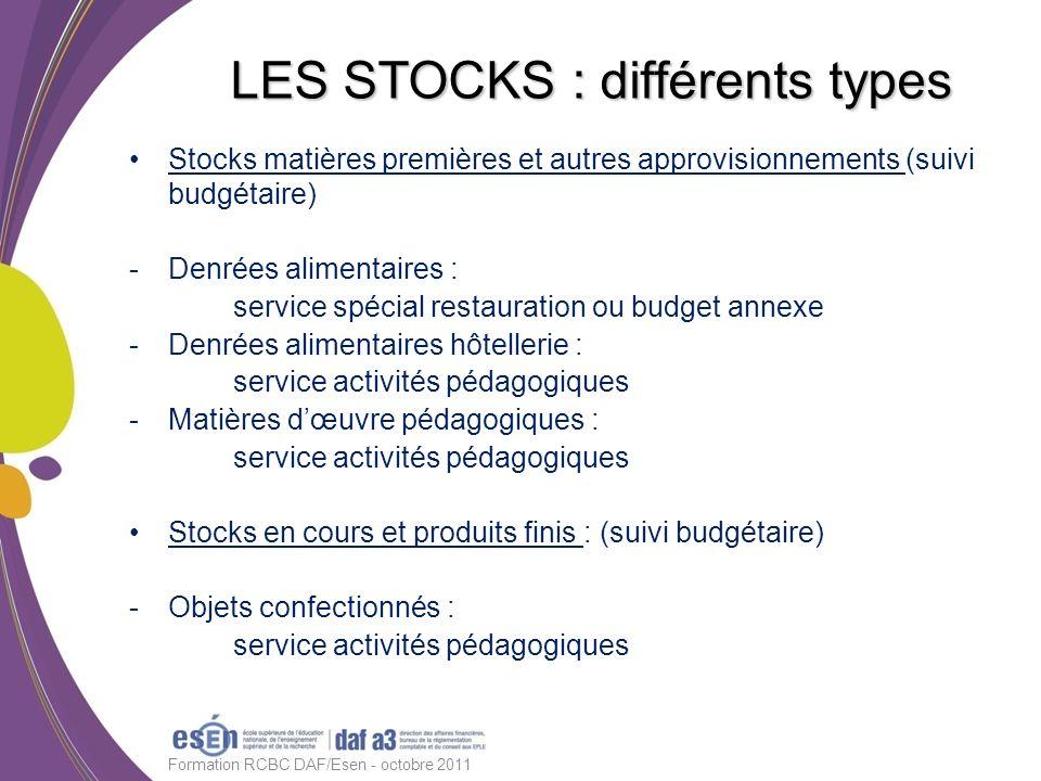 Stocks matières premières et autres approvisionnements (suivi budgétaire) -Denrées alimentaires : service spécial restauration ou budget annexe -Denré