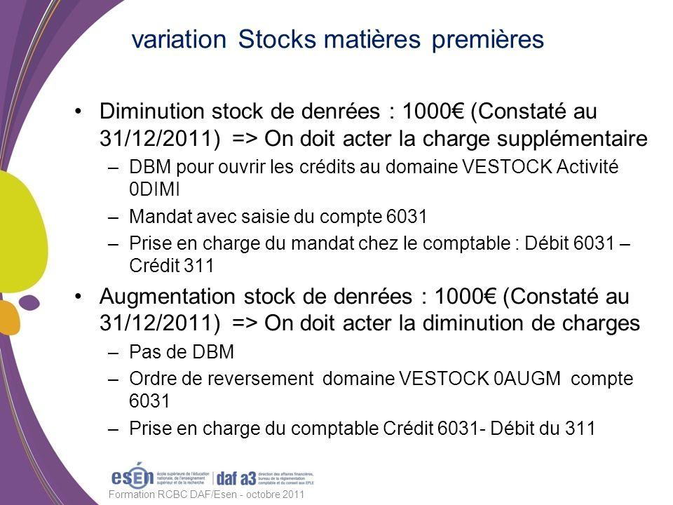 Diminution stock de denrées : 1000 (Constaté au 31/12/2011) => On doit acter la charge supplémentaire –DBM pour ouvrir les crédits au domaine VESTOCK