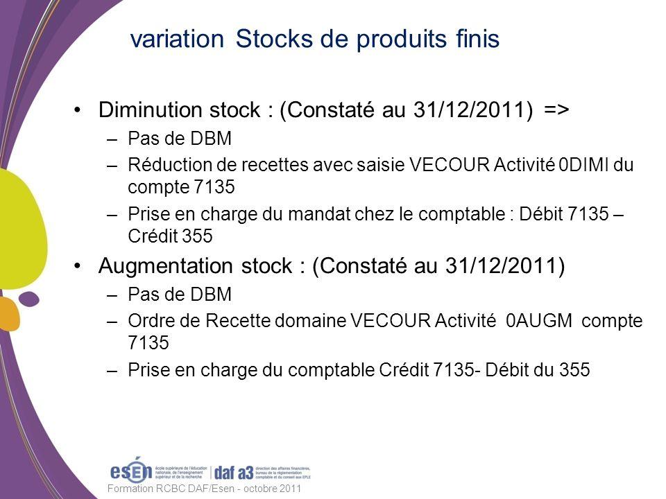 Diminution stock : (Constaté au 31/12/2011) => –Pas de DBM –Réduction de recettes avec saisie VECOUR Activité 0DIMI du compte 7135 –Prise en charge du