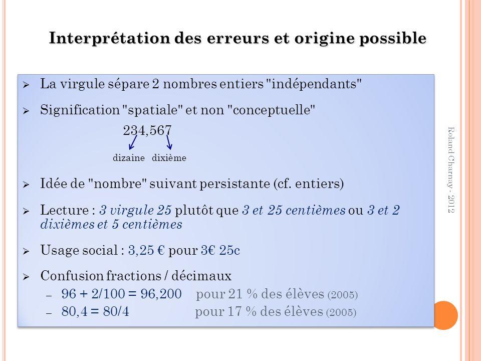 Roland Charnay - 2012 Interprétation des erreurs et origine possible La virgule sépare 2 nombres entiers